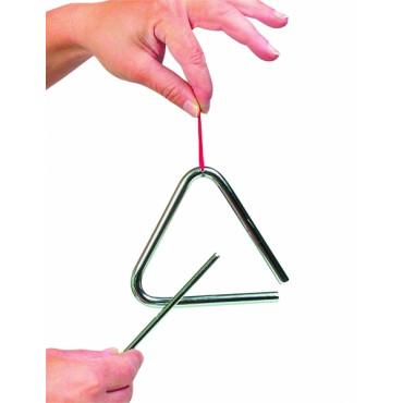 Triangle à ruban